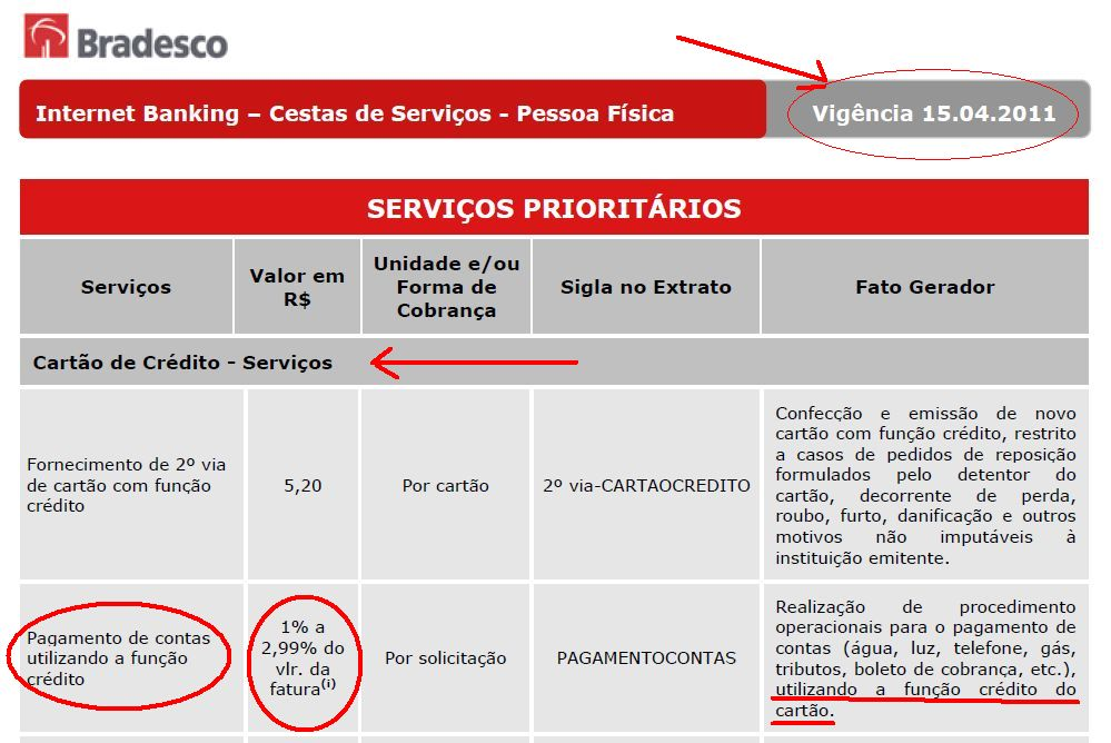 Cartoes Bradesco Smiles