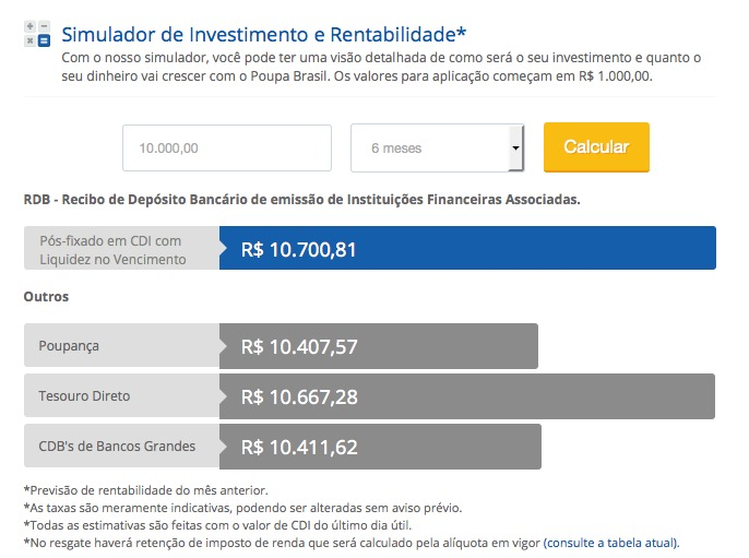 Poupa Brasil Rent 6 meses