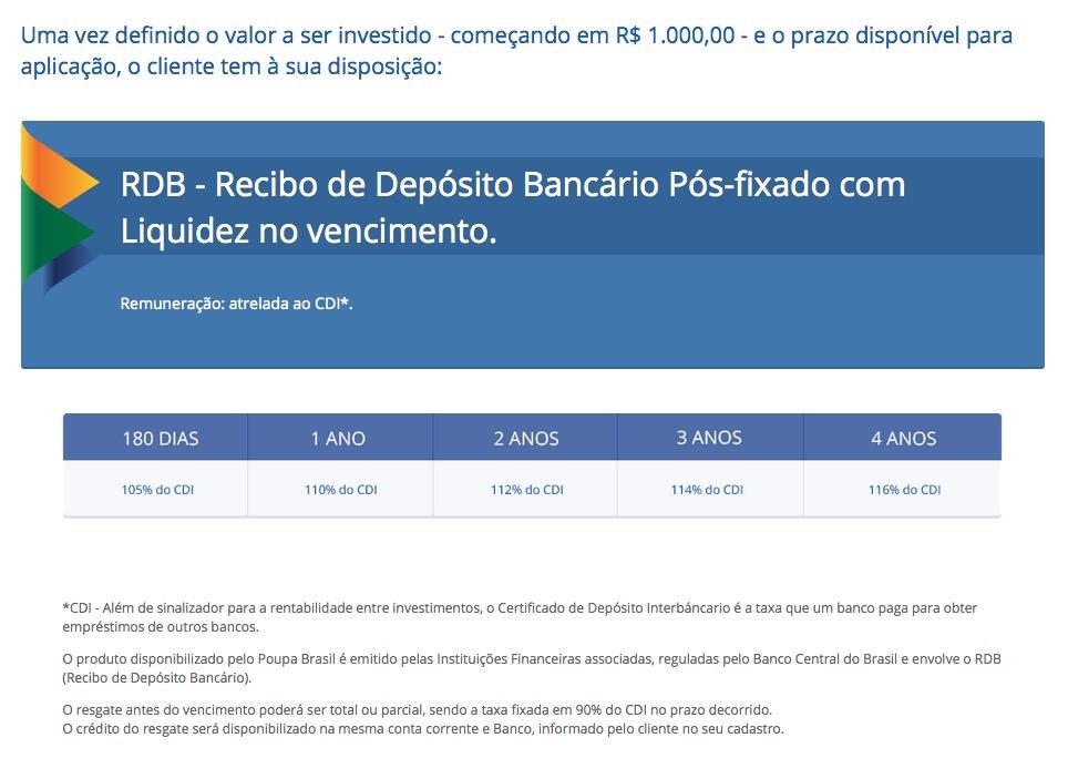 Poupa Brasil Rentabilidade